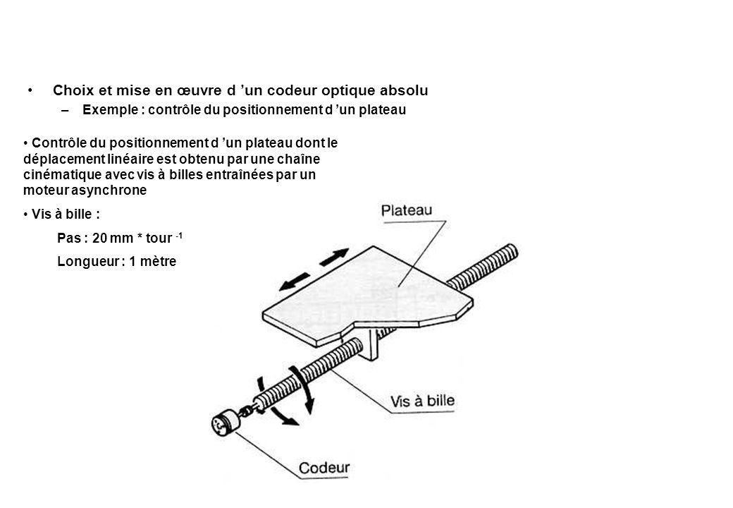 Choix et mise en œuvre d un codeur optique absolu –Exemple : contrôle du positionnement d un plateau Contrôle du positionnement d un plateau dont le d