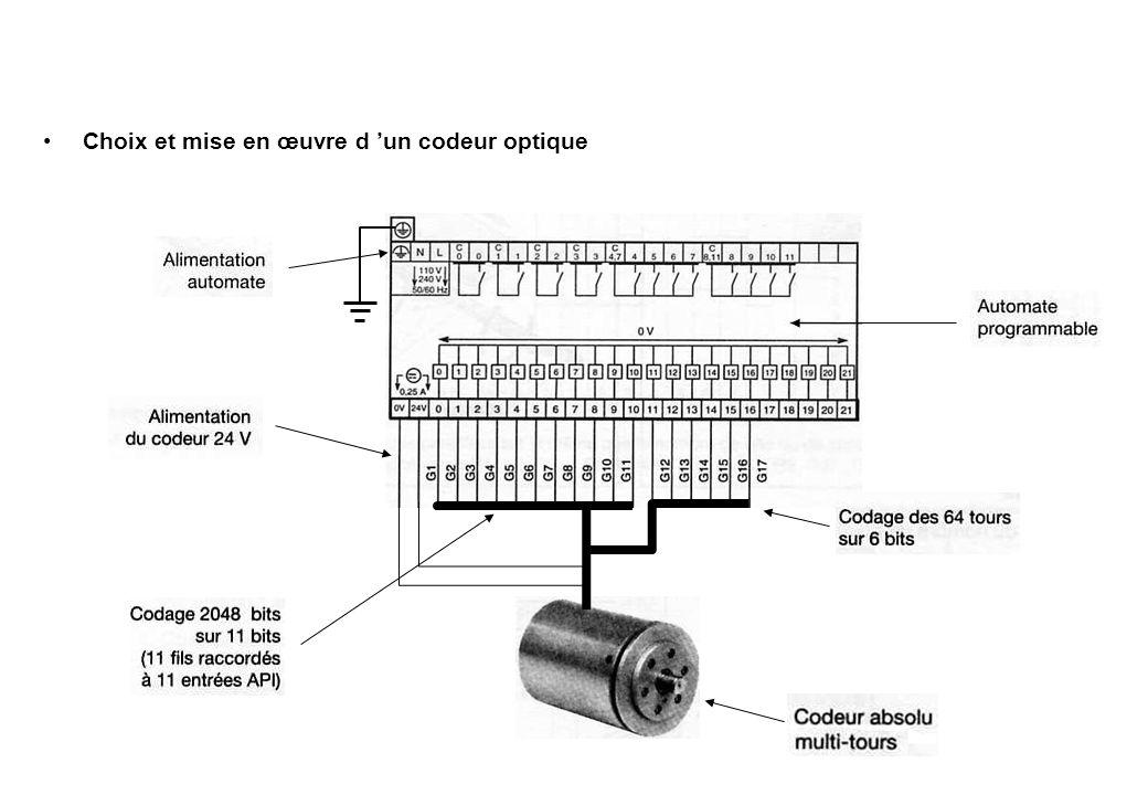Choix et mise en œuvre d un codeur optique