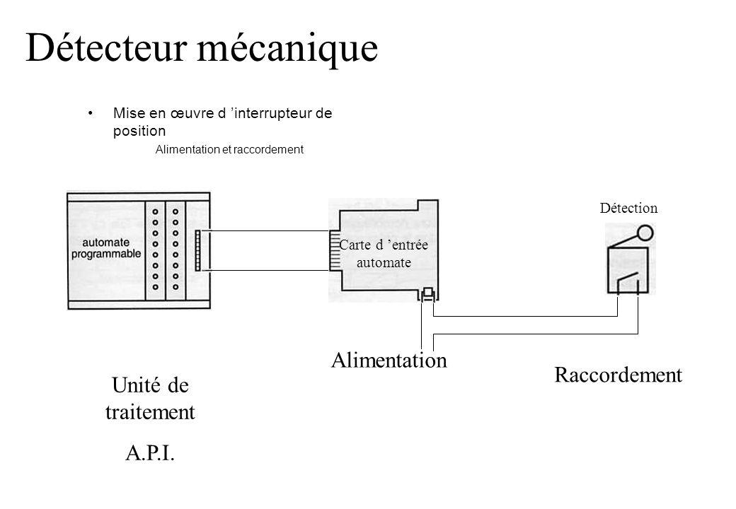 Détecteur mécanique Mise en œuvre d interrupteur de position Alimentation et raccordement Unité de traitement A.P.I. Alimentation Carte d entrée autom
