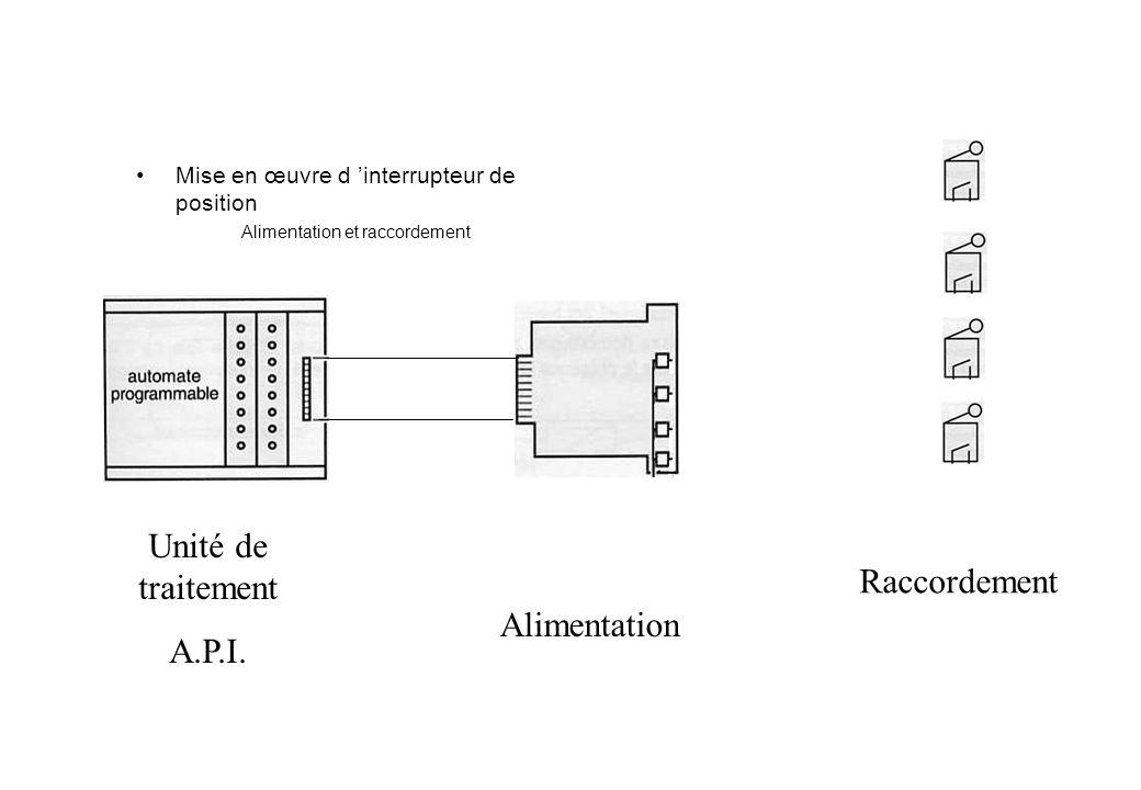 Mise en œuvre d interrupteur de position Alimentation et raccordement Raccordement Alimentation Unité de traitement A.P.I.