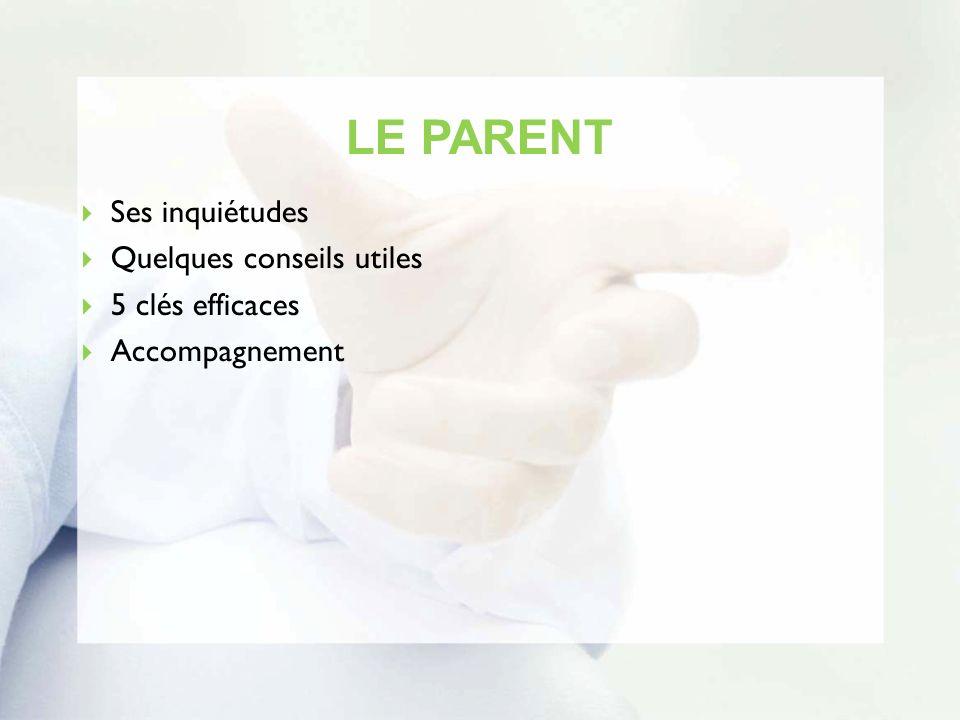 LE PARENT Ses inquiétudes Quelques conseils utiles 5 clés efficaces Accompagnement