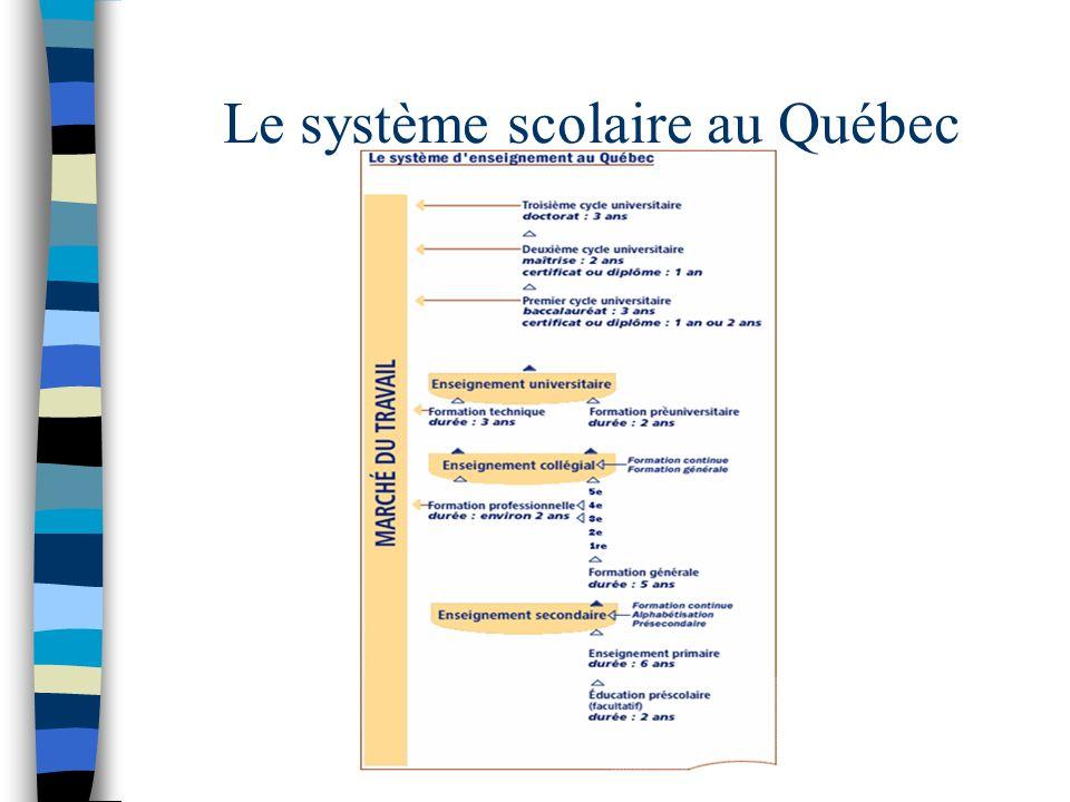 Au menu ce soir... O Aperçu du système scolaire québécois O Une théorie de la personnalité utilisée en orientation (Holland) O Les 4 phases dun proces