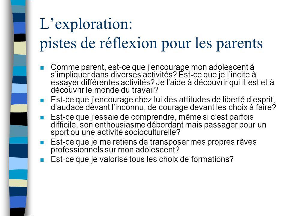 Lexploration: pistes de réflexion pour les parents n Comme parent, est-ce que jencourage mon adolescent à simpliquer dans diverses activités.