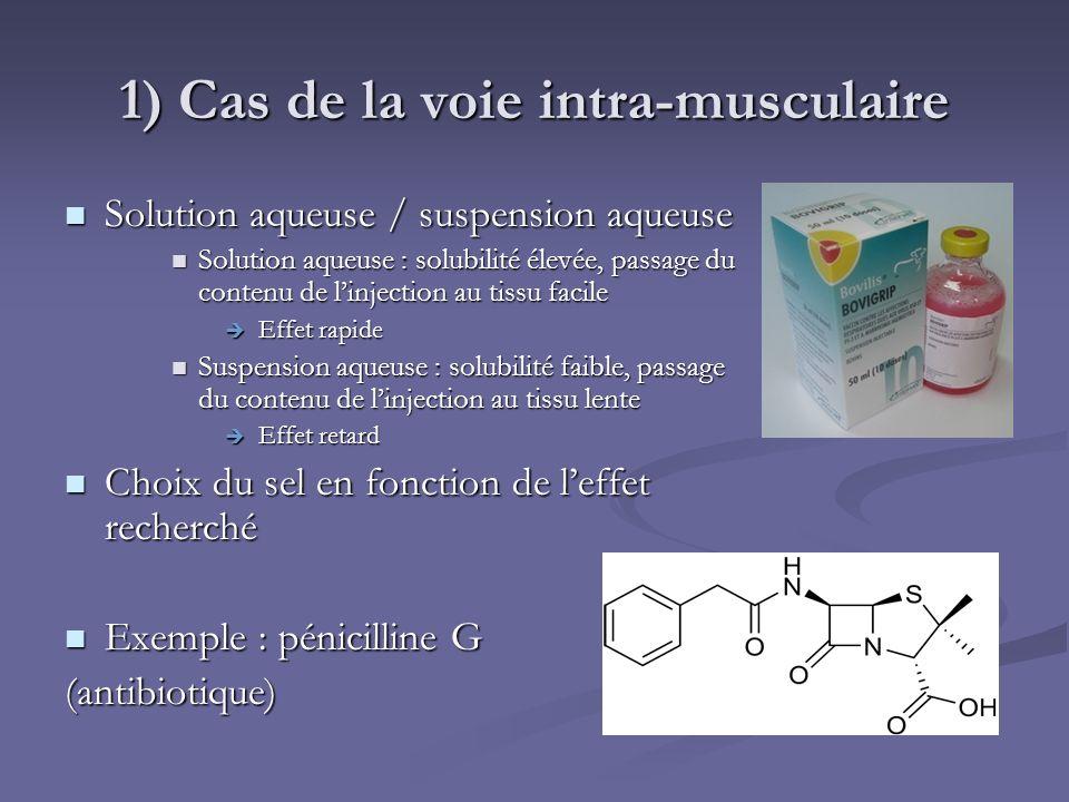 1) Cas de la voie intra-musculaire Solution aqueuse / suspension aqueuse Solution aqueuse / suspension aqueuse Solution aqueuse : solubilité élevée, p