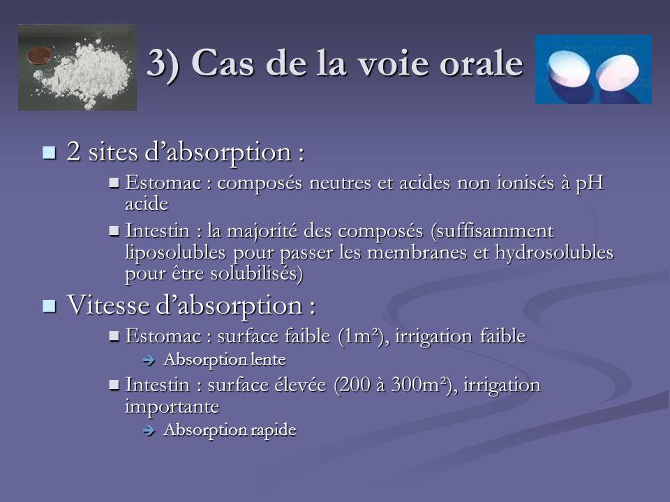 3) Cas de la voie orale 2 sites dabsorption : 2 sites dabsorption : Estomac : composés neutres et acides non ionisés à pH acide Estomac : composés neu