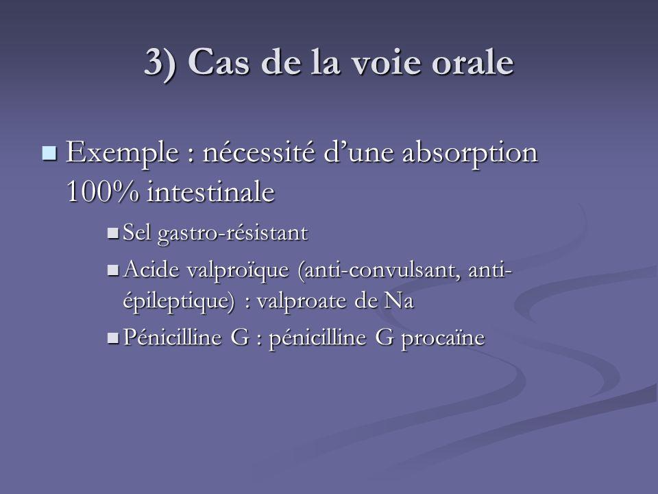 3) Cas de la voie orale Exemple : nécessité dune absorption 100% intestinale Exemple : nécessité dune absorption 100% intestinale Sel gastro-résistant