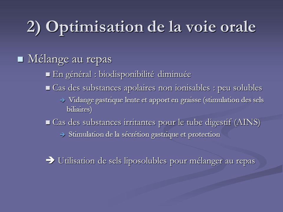 2) Optimisation de la voie orale Mélange au repas Mélange au repas En général : biodisponibilité diminuée En général : biodisponibilité diminuée Cas d