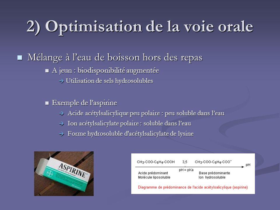 2) Optimisation de la voie orale Mélange à leau de boisson hors des repas Mélange à leau de boisson hors des repas A jeun : biodisponibilité augmentée