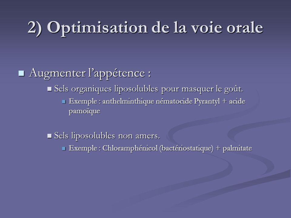2) Optimisation de la voie orale Augmenter lappétence : Augmenter lappétence : Sels organiques liposolubles pour masquer le goût. Sels organiques lipo