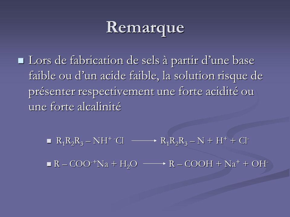 Remarque Lors de fabrication de sels à partir dune base faible ou dun acide faible, la solution risque de présenter respectivement une forte acidité o