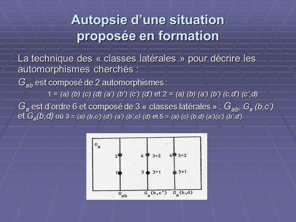 Autopsie dune situation proposée en formation La technique des « classes latérales » pour décrire les automorphismes cherchés : G ab est composé de 2 automorphismes : 1 = (a) (b) (c) (d) (a) (b) (c) (d) et 2 = (a) (b) (a) (b) (c,d) (c,d) G a est dordre 6 et composé de 3 « classes latérales » : G ab, G a (b,c) et G a (b,d) où 3 = (a) (b,c) (d) (a) (b,c) (d) et 5 = (a) (c) (b,d) (a)(c) (b,d)