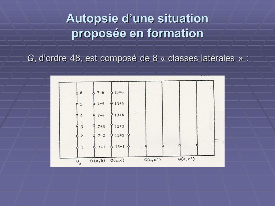 Autopsie dune situation proposée en formation G, dordre 48, est composé de 8 « classes latérales » :