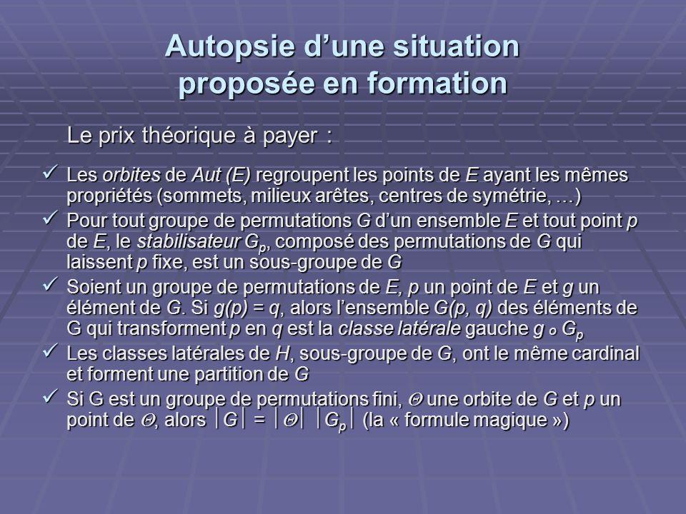 Autopsie dune situation proposée en formation Le prix théorique à payer : Les orbites de Aut (E) regroupent les points de E ayant les mêmes propriétés (sommets, milieux arêtes, centres de symétrie, …) Les orbites de Aut (E) regroupent les points de E ayant les mêmes propriétés (sommets, milieux arêtes, centres de symétrie, …) Pour tout groupe de permutations G dun ensemble E et tout point p de E, le stabilisateur G p, composé des permutations de G qui laissent p fixe, est un sous-groupe de G Pour tout groupe de permutations G dun ensemble E et tout point p de E, le stabilisateur G p, composé des permutations de G qui laissent p fixe, est un sous-groupe de G Soient un groupe de permutations de E, p un point de E et g un élément de G.