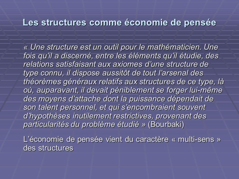 Les structures comme économie de pensée « Une structure est un outil pour le mathématicien. Une fois quil a discerné, entre les éléments quil étudie,