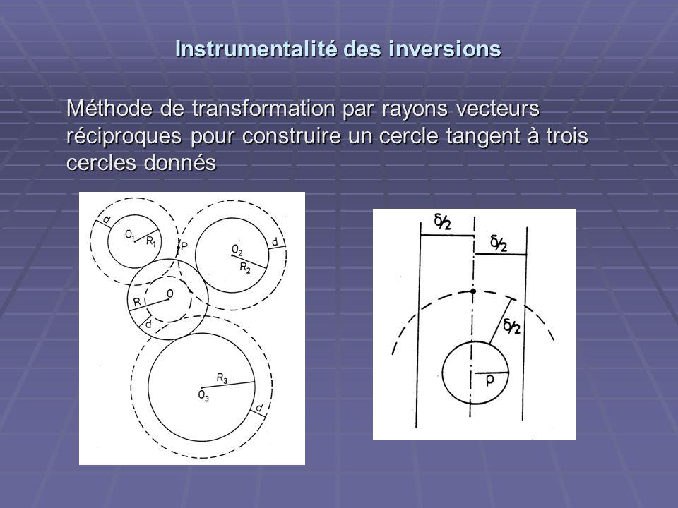 Instrumentalité des inversions Méthode de transformation par rayons vecteurs réciproques pour construire un cercle tangent à trois cercles donnés
