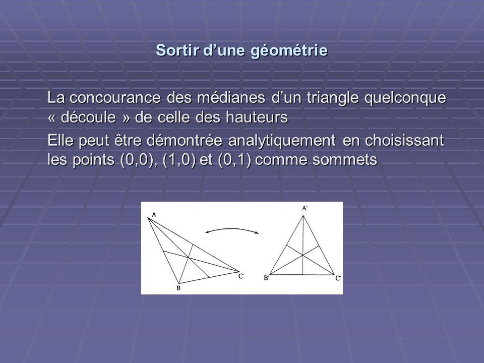 Sortir dune géométrie La concourance des médianes dun triangle quelconque « découle » de celle des hauteurs Elle peut être démontrée analytiquement en choisissant les points (0,0), (1,0) et (0,1) comme sommets