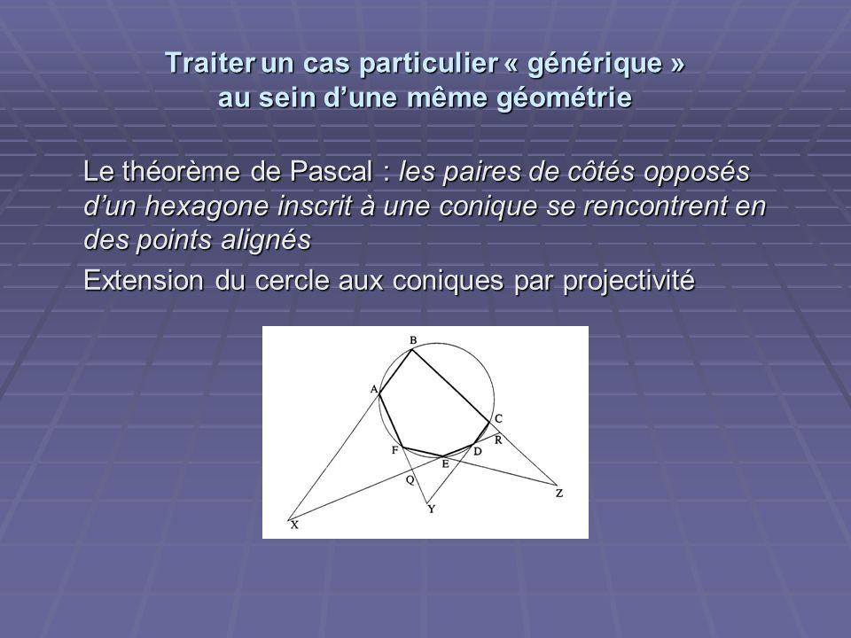 Traiter un cas particulier « générique » au sein dune même géométrie Le théorème de Pascal : les paires de côtés opposés dun hexagone inscrit à une conique se rencontrent en des points alignés Extension du cercle aux coniques par projectivité