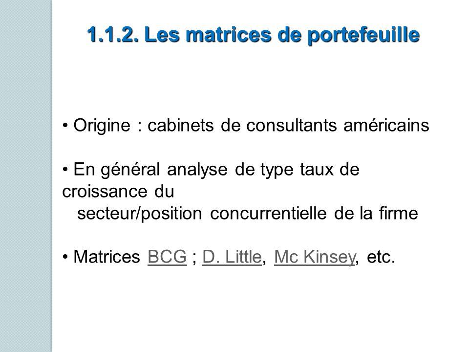 1.1.2. Les matrices de portefeuille Origine : cabinets de consultants américains Origine : cabinets de consultants américains En général analyse de ty