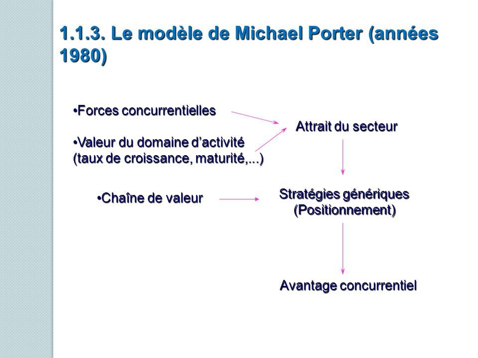 Forces concurrentiellesForces concurrentielles Valeur du domaine dactivitéValeur du domaine dactivité (taux de croissance, maturité,...) Attrait du se