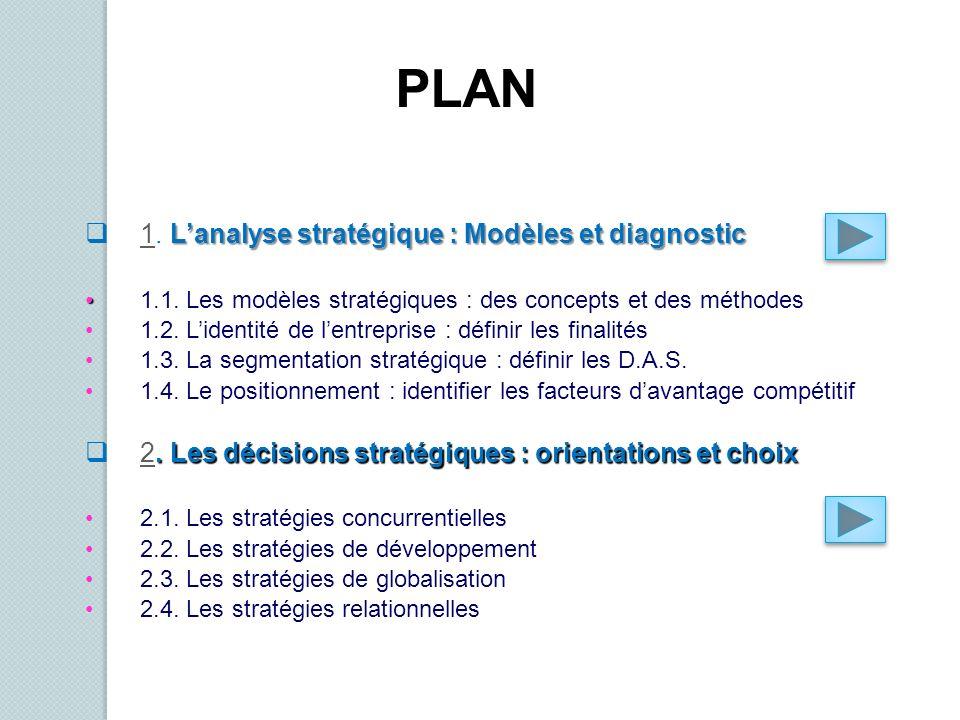 PLAN Lanalyse stratégique : Modèles et diagnostic 1. Lanalyse stratégique : Modèles et diagnostic1 1.1. Les modèles stratégiques : des concepts et des