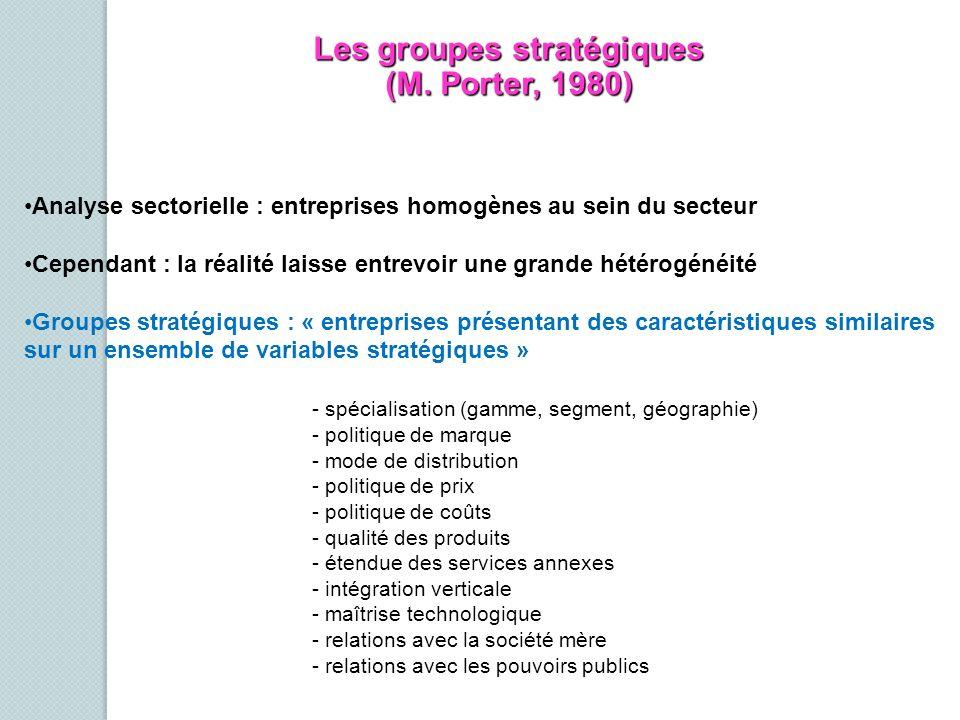 Les groupes stratégiques (M. Porter, 1980) Analyse sectorielle : entreprises homogènes au sein du secteur Cependant : la réalité laisse entrevoir une