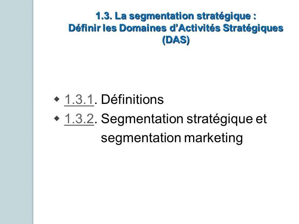 1.3. La segmentation stratégique : Définir les Domaines dActivités Stratégiques (DAS) 1.3.1. Définitions 1.3.1. Définitions 1.3.1 1.3.2. Segmentation