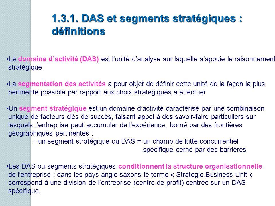 1.3.1. DAS et segments stratégiques : définitions Le domaine dactivité (DAS) est lunité danalyse sur laquelle sappuie le raisonnement stratégique La s