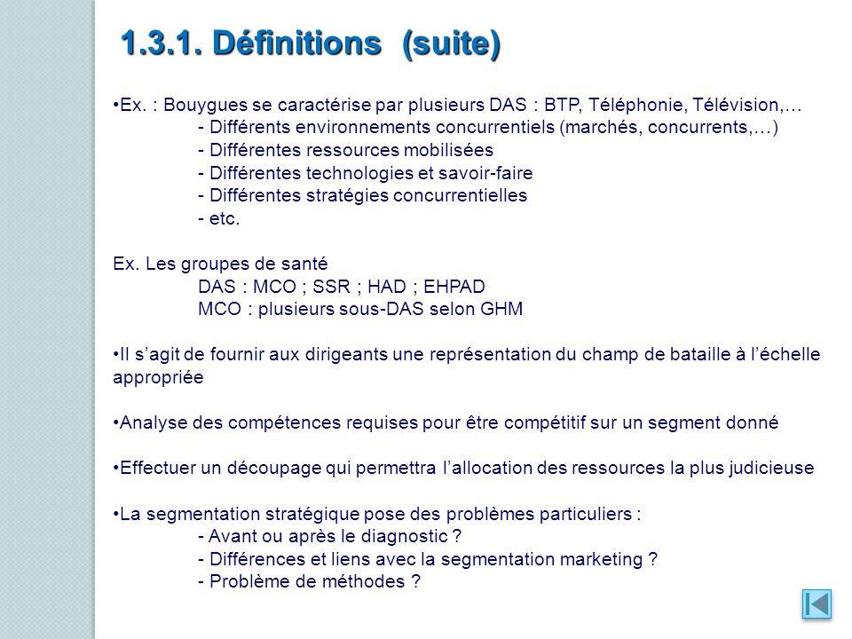 1.3.1. Définitions (suite) Ex. : Bouygues se caractérise par plusieurs DAS : BTP, Téléphonie, Télévision,… - Différents environnements concurrentiels