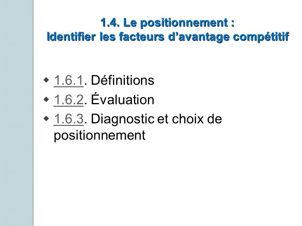 1.4. Le positionnement : Identifier les facteurs davantage compétitif 1.6.1. Définitions 1.6.1. Définitions 1.6.1 1.6.2. Évaluation 1.6.2. Évaluation