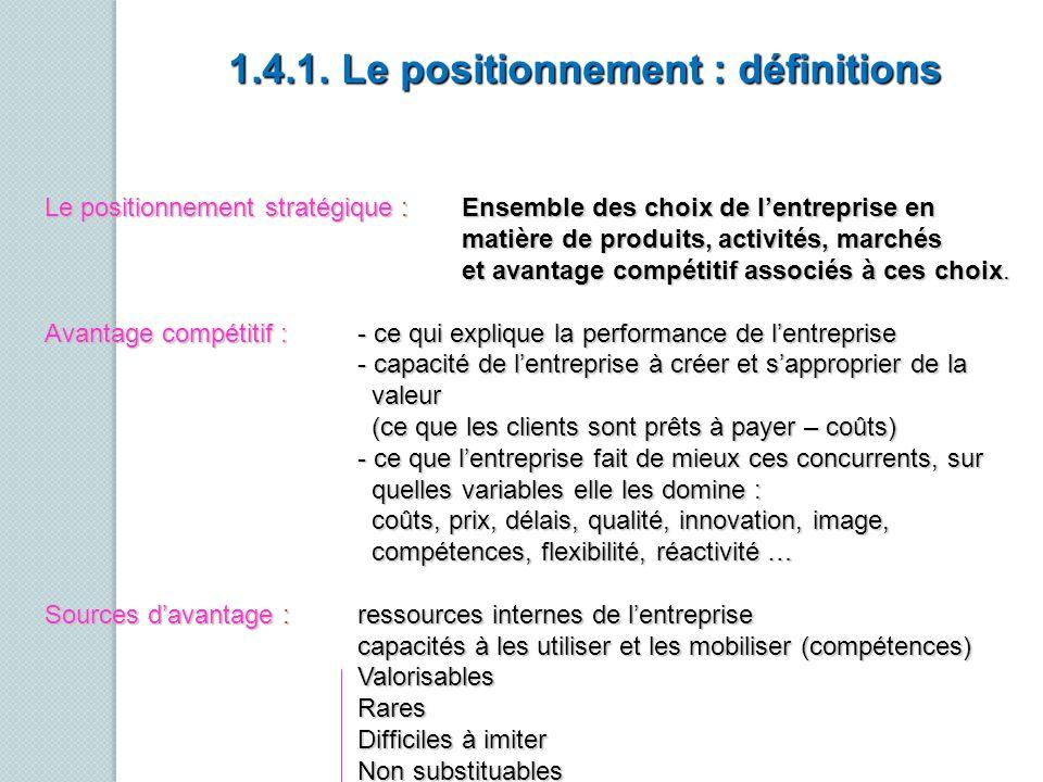 1.4.1. Le positionnement : définitions Le positionnement stratégique : Ensemble des choix de lentreprise en matière de produits, activités, marchés et