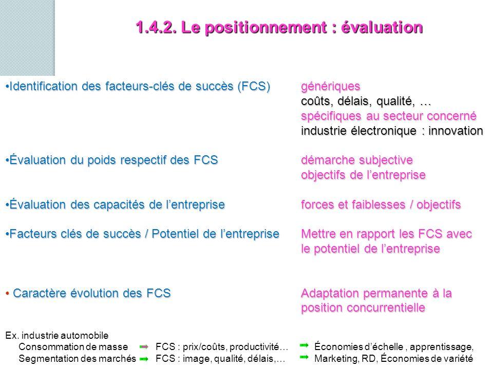1.4.2. Le positionnement : évaluation Identification des facteurs-clés de succès (FCS) génériquesIdentification des facteurs-clés de succès (FCS) géné
