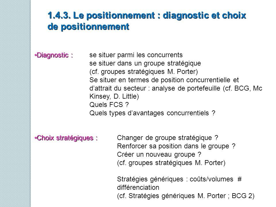 1.4.3. Le positionnement : diagnostic et choix de positionnement Diagnostic : se situer parmi les concurrentsDiagnostic : se situer parmi les concurre
