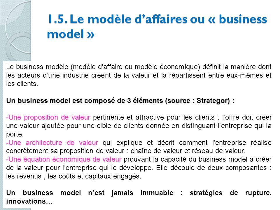 1.5. Le modèle daffaires ou « business model » Le business modèle (modèle daffaire ou modèle économique) définit la manière dont les acteurs dune indu