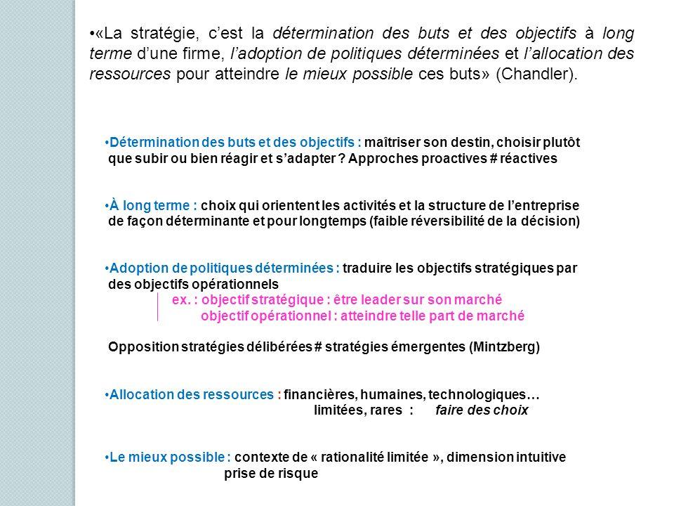 Deux niveaux de stratégie : Stratégie de groupe (corportate strategy) : détermine les domainesStratégie de groupe (corportate strategy) : détermine les domaines dactivité de lentreprise.