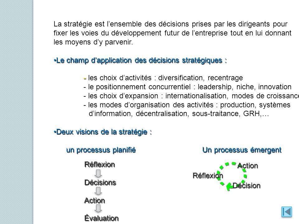 Première partie : Lanalyse stratégique : Modèles et diagnostic 1.1.