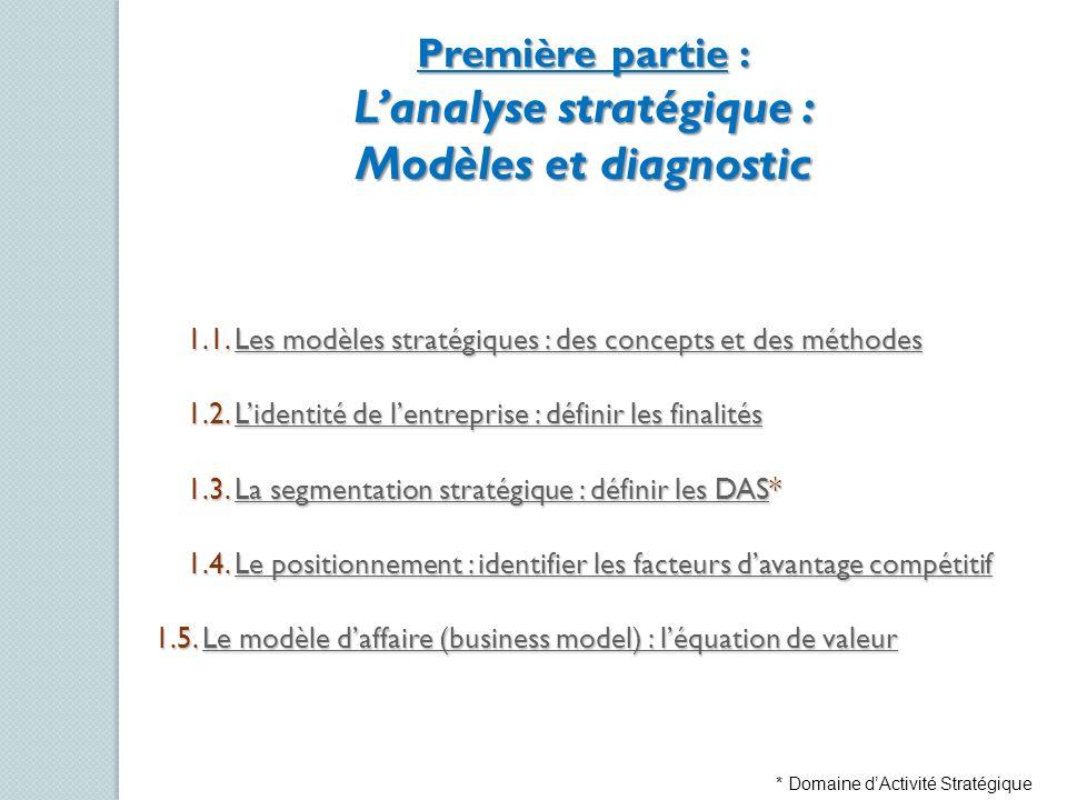 Première partie : Lanalyse stratégique : Modèles et diagnostic 1.1. Les modèles stratégiques : des concepts et des méthodes Les modèles stratégiques :