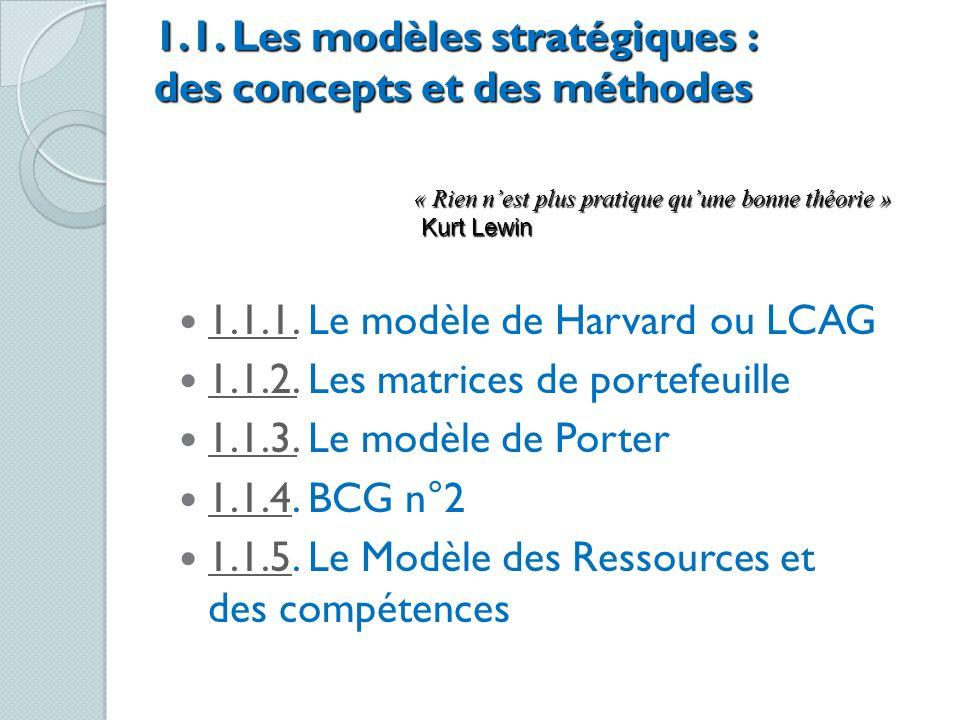 1.1. Les modèles stratégiques : des concepts et des méthodes 1.1.1. Le modèle de Harvard ou LCAG 1.1.1. Le modèle de Harvard ou LCAG 1.1.1. 1.1.2. Les
