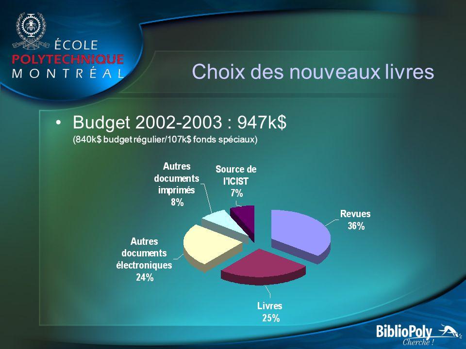 Choix des nouveaux livres Budget 2002-2003 : 947k$ (840k$ budget régulier/107k$ fonds spéciaux)