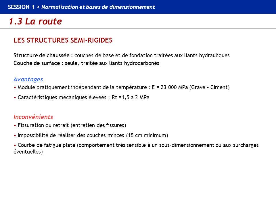 1.3 La route SESSION 1 > Normalisation et bases de dimensionnement LES STRUCTURES SEMI-RIGIDES Structure de chaussée : couches de base et de fondation