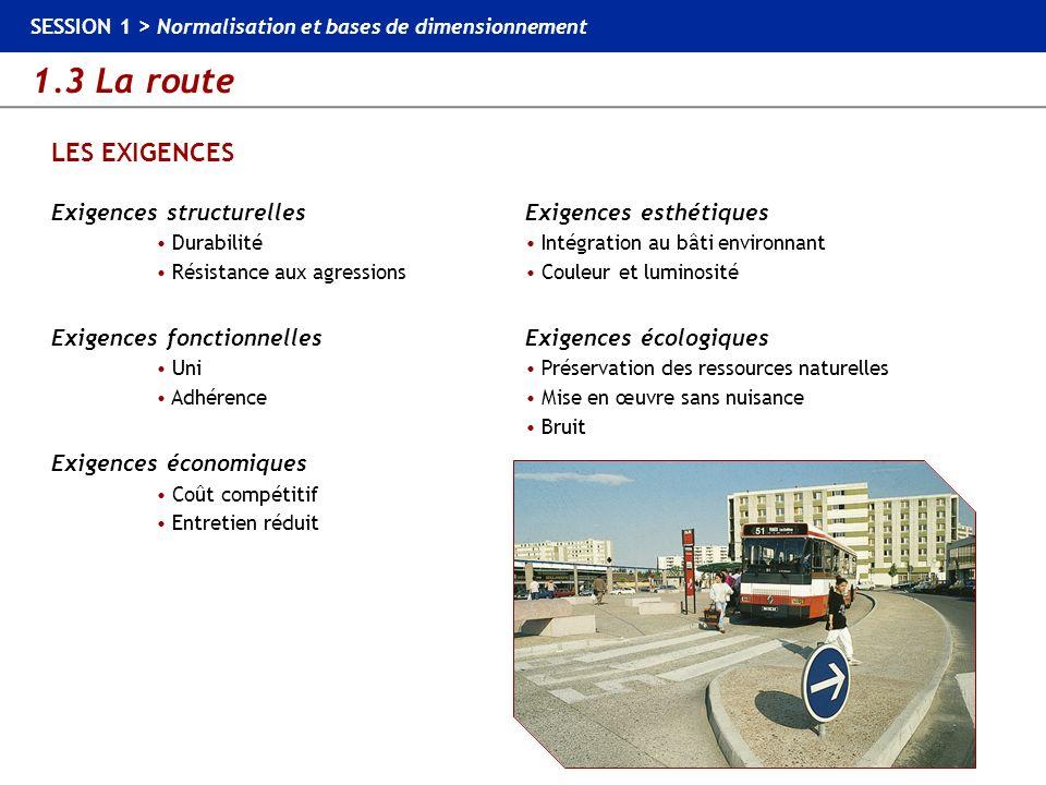 1.3 La route SESSION 1 > Normalisation et bases de dimensionnement LES EXIGENCES Exigences structurelles Durabilité Résistance aux agressions Exigence