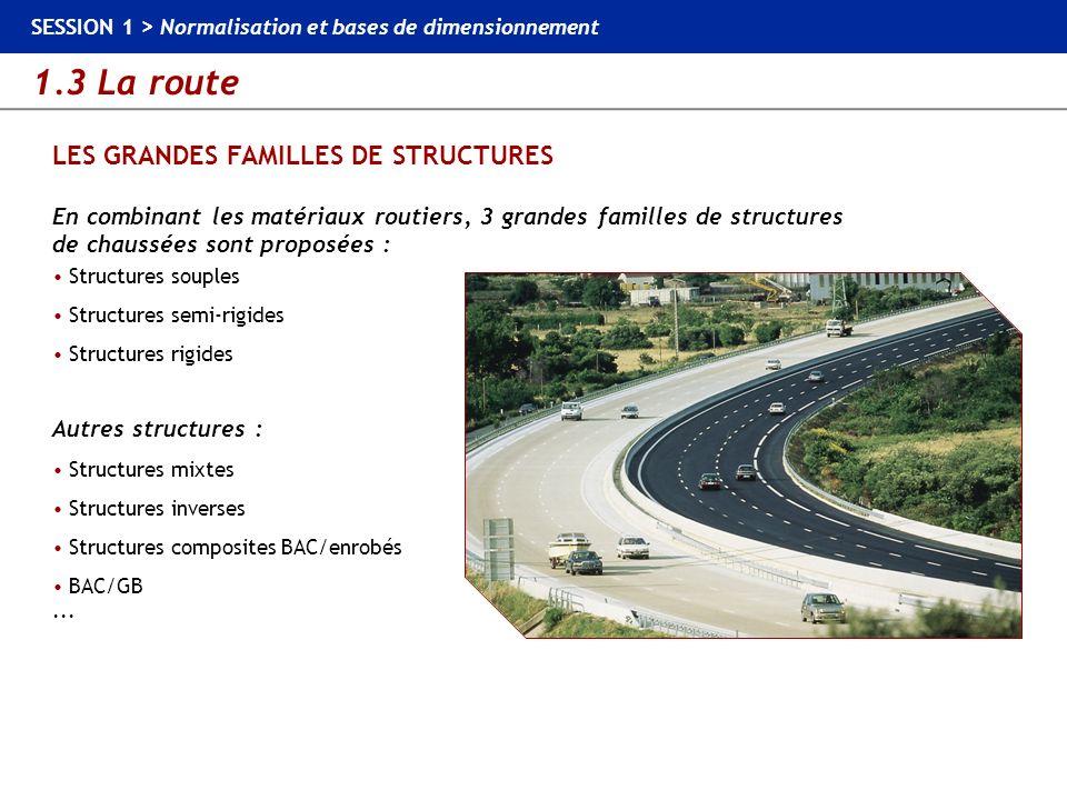 1.3 La route SESSION 1 > Normalisation et bases de dimensionnement LES GRANDES FAMILLES DE STRUCTURES En combinant les matériaux routiers, 3 grandes f