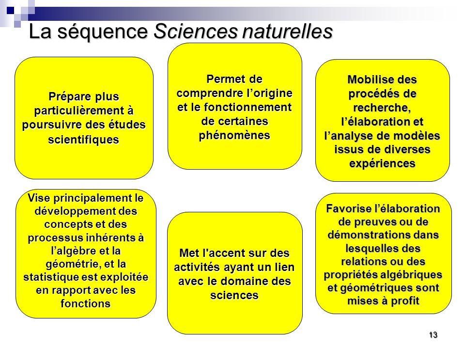 La séquence Sciences naturelles Prépare plus particulièrement à poursuivre des études scientifiques Vise principalement le développement des concepts