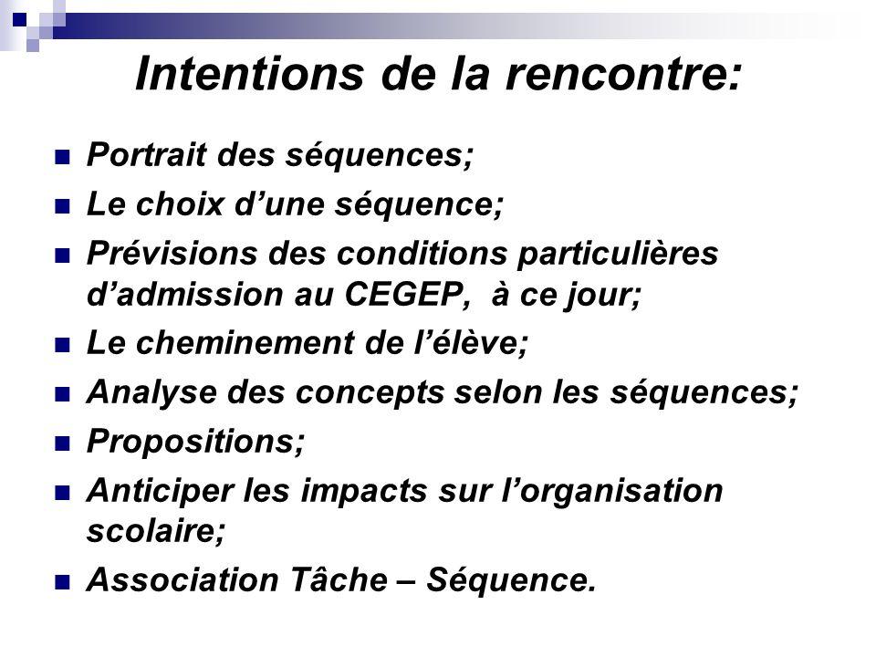 Intentions de la rencontre: Portrait des séquences; Le choix dune séquence; Prévisions des conditions particulières dadmission au CEGEP, à ce jour; Le