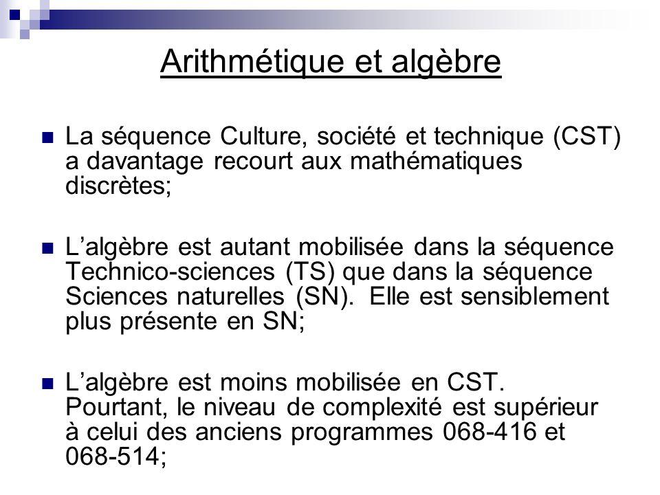 Arithmétique et algèbre La séquence Culture, société et technique (CST) a davantage recourt aux mathématiques discrètes; Lalgèbre est autant mobilisée