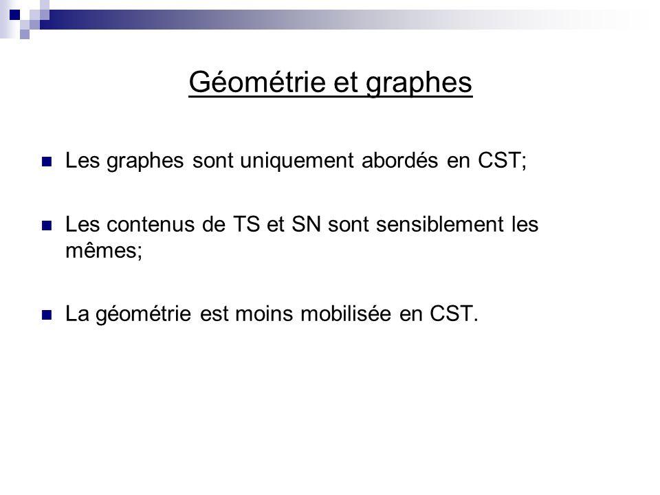 Géométrie et graphes Les graphes sont uniquement abordés en CST; Les contenus de TS et SN sont sensiblement les mêmes; La géométrie est moins mobilisé