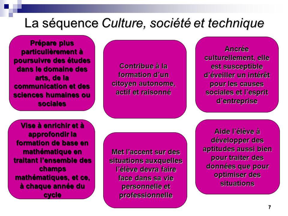 Arithmétique et algèbre La séquence Culture, société et technique (CST) a davantage recourt aux mathématiques discrètes; Lalgèbre est autant mobilisée dans la séquence Technico-sciences (TS) que dans la séquence Sciences naturelles (SN).