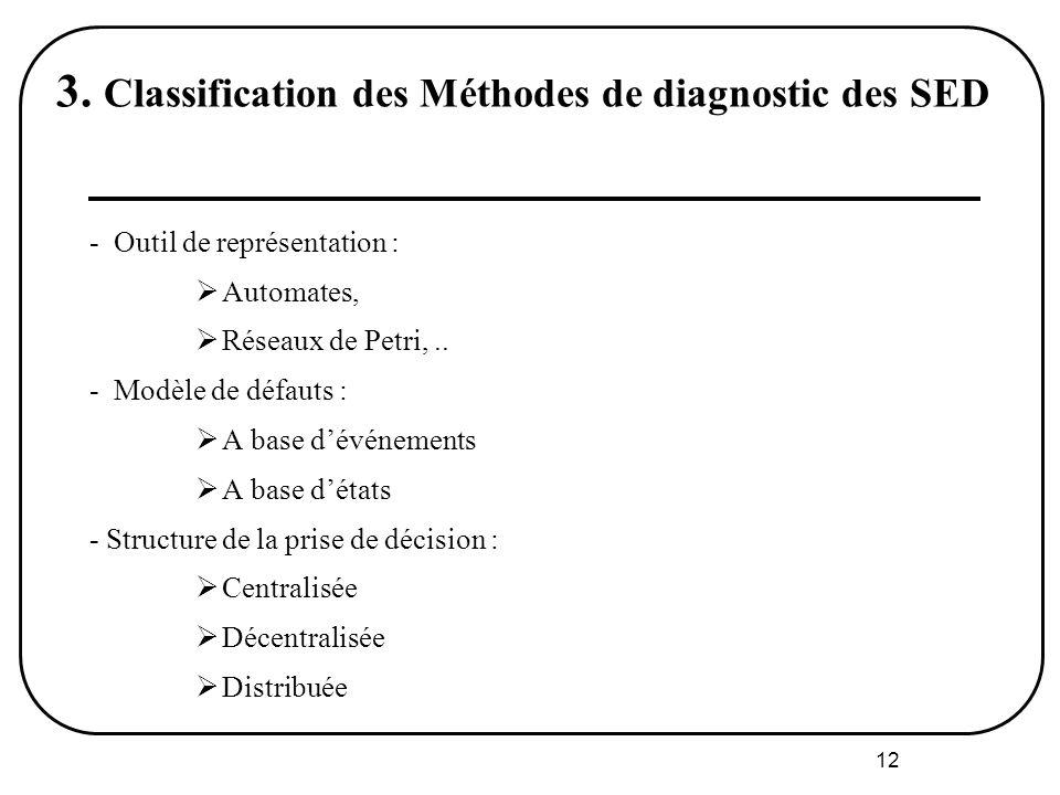 12 3. Classification des Méthodes de diagnostic des SED - Outil de représentation : Automates, Réseaux de Petri,.. - Modèle de défauts : A base dévéne