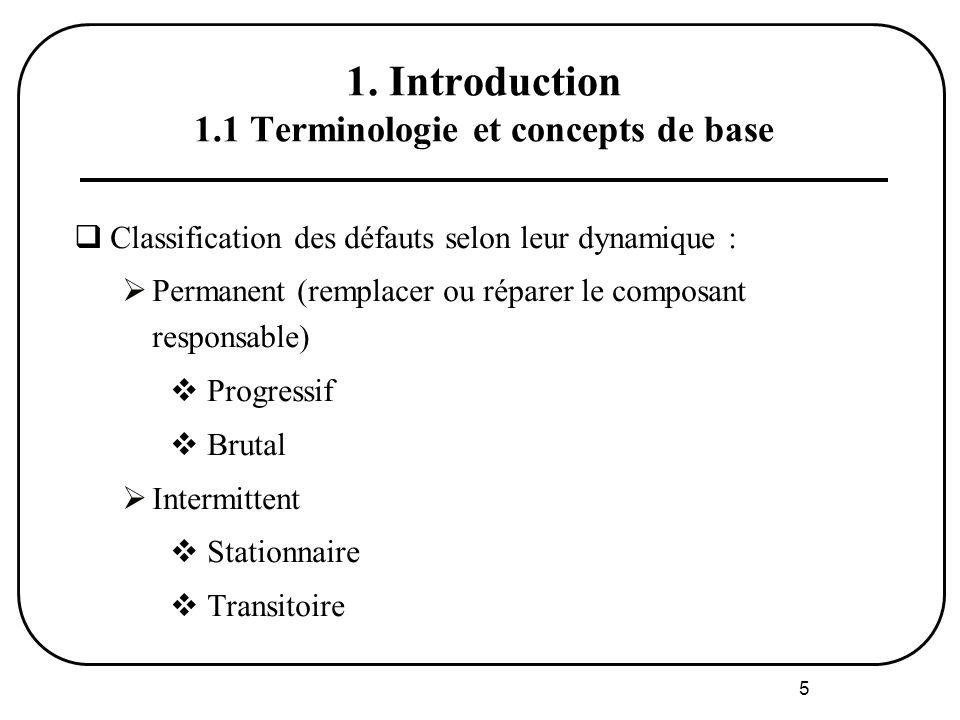 5 Classification des défauts selon leur dynamique : Permanent (remplacer ou réparer le composant responsable) Progressif Brutal Intermittent Stationnaire Transitoire 1.