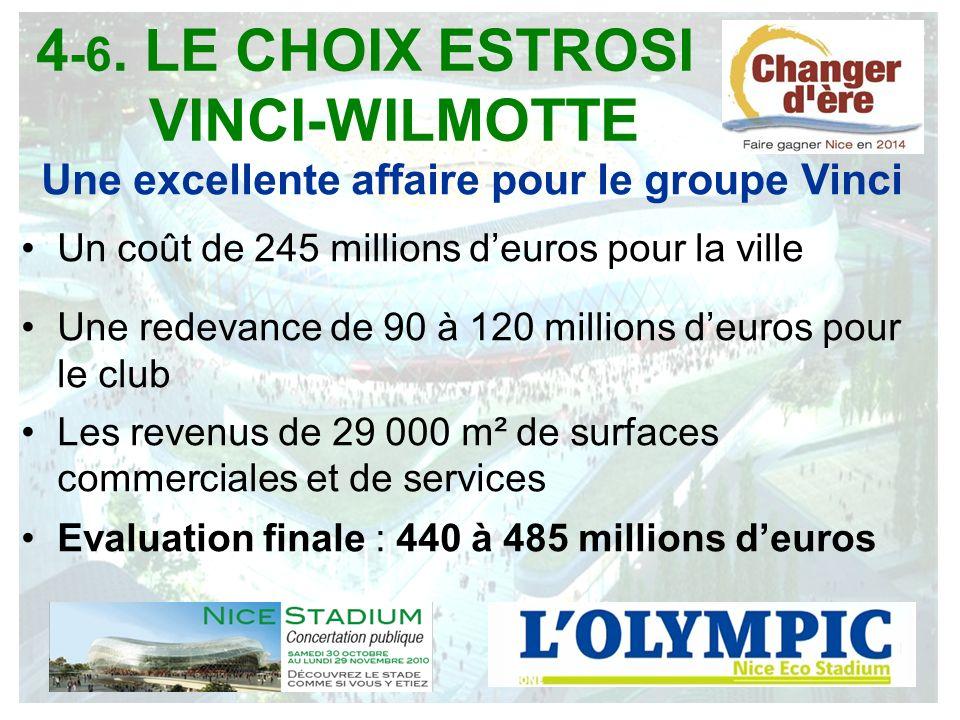 Une excellente affaire pour le groupe Vinci Un coût de 245 millions deuros pour la ville Une redevance de 90 à 120 millions deuros pour le club Les re