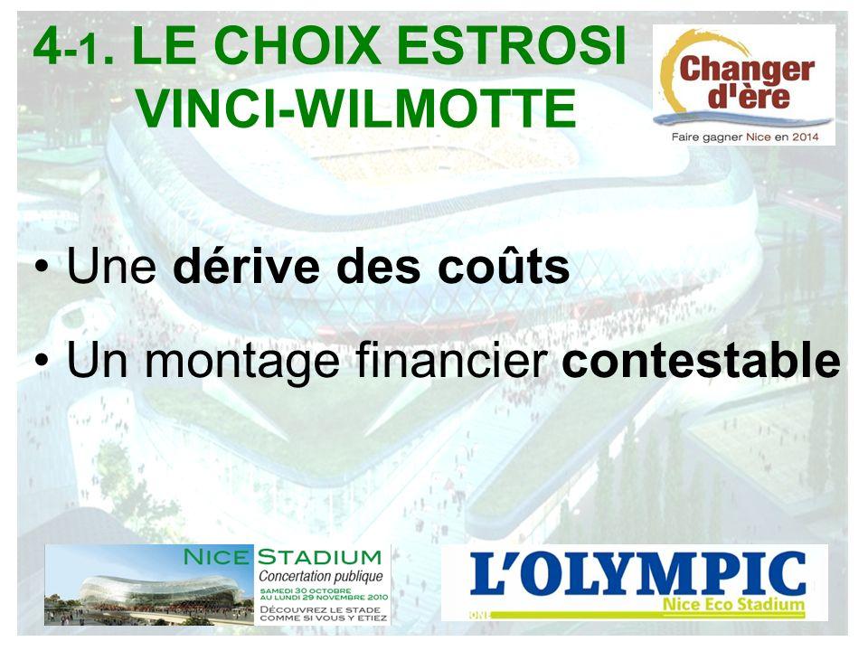 Une dérive des coûts Un montage financier contestable 4 -1. LE CHOIX ESTROSI VINCI-WILMOTTE